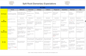 SR Handbook Student Discipline Chart